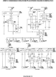 94 cherokee wiring diagram introduction to electrical wiring 1991 jeep cherokee wiring diagram 94 cherokee wiring diagram wire center u2022 rh 208 167 249 254 94 cherokee wiring diagram