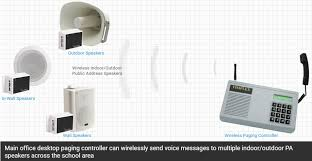 Image Speaker System Visiplex School Pa System Reach People Across Your School