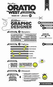 Cv Graphic Designer Graphics Design Resume Sample Fresh Graphic ...