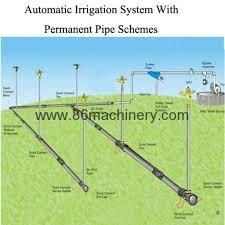 Small Picture Home Sprinkler System Design Home Design Ideas Garden Sprinkler