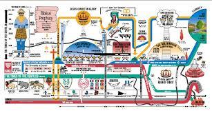 John Hagee Tribulation Chart Image Result For John Hagee Prophecy Chart Revelation