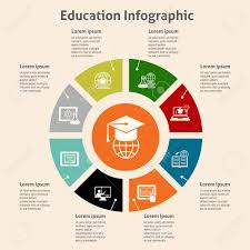 Online Education Global Studying Infographic With Pie Chart Vector