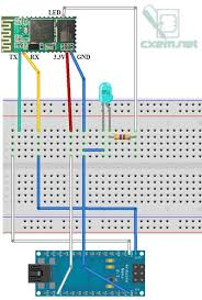 data transfer between android and arduino via bluetooth erer tv i use arduino nano v3 and bluetooth module hc 06 i also connected the external led to pin 12 it s program