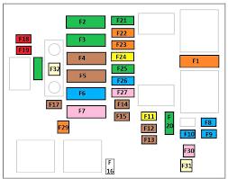 c4 fuse box gardendomain club citroen c4 fuse box diagram at C4 Fuse Box Location