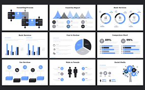 Powerpoint Financial Multi Profit Financial Company Presentation Ppt Powerpoint