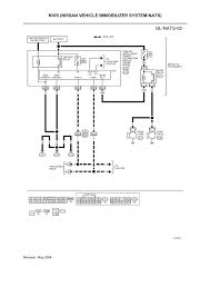 similiar 2004 nissan quest fan diagram keywords 2004 nissan quest wiring diagram in addition 2004 nissan quest radio