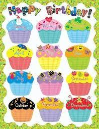 Happy Birthday Chart Poster Teacher Kindergarten Preschool