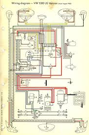 manx buggy wiring diagram manx automotive wiring diagrams