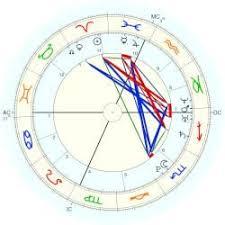Lady Gaga Birth Chart Lady Gaga Natal Chart Placidus Horoscope Music