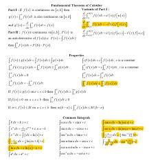 calculus review sheet ap calculus ab test prep steven lyu sutori