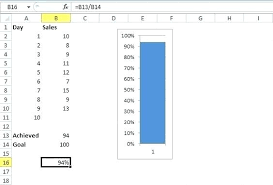 Break Even Graph Template Thermometer Graph In Excel Template Break Even Chart Download House