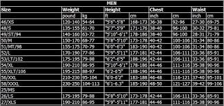 Prolimit Wetsuit Global Mesh Steamer 5 3 2010 Men
