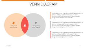 Venn Diagram Editable Venn Diagram Editable Ppt Free Wiring Diagram For You