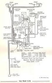 mb jeep wiring schematic change your idea wiring diagram design • jeep wrangler dash wiring diagram wiring library rh 67 akszer eu 07 jeep jk wiring diagram 07 jeep jk wiring diagram