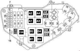 volkswagen touareg fuse box diagram 2002 2005 Â fuse diagram volkswagen touareg fuse box diagram 2002 2005
