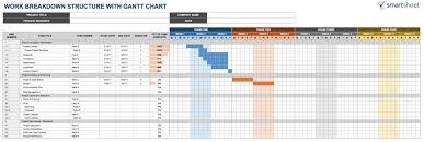 Wbs Gantt Chart Template Excel Www Bedowntowndaytona Com