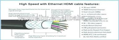 wiring diagram of hdmi cable wiring diagram info micro hdmi wiring diagram wiring diagram centre