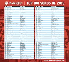 Top 100 Music Chart 2015 Top 100 Music Charts 2015 Adult Dating