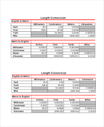 Simple Metric Conversion Chart - April.onthemarch.co