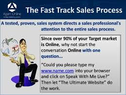 track sales online the fast track sales process 1 638 jpg cb 1400627292