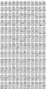 Guitar Chords Reference Sheet Meyoumusic