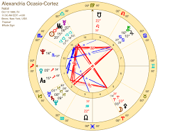 Astrology Chart Reading Near Me Why Would You Book More Than One Astrology Reading The