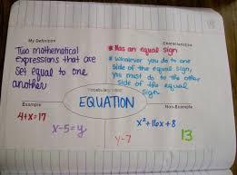 equation frayer model