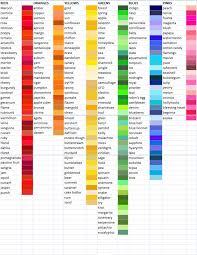 Cardinal Powder Color Chart Master List Of Colors Elysia Lumen Strife