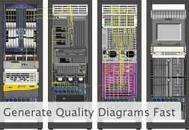 network diagrams   data center visualization   netzoomgenerate network diagrams and more