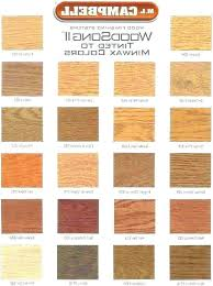 Wood Stain Colors Minwax Color Chart Minwax Stain Colors Home Depot Lesbiantube Co