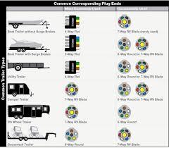7 pin round trailer plug wiring releaseganji net 7 pin round trailer plug wiring diagram australia wiring diagram for 7 way blade plug free download beauteous pin round trailer