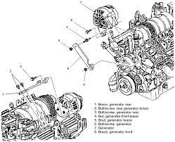 gm 3 1 engine diagram wiring diagram library gm 3 1 engine diagram trusted manual u0026 wiring resource chevy 3100 engine diagram gm