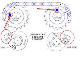 nissan sentra b14 fuse box diagram on nissan images free download 1994 Nissan Sentra Fuse Box Diagram nissan sentra b14 fuse box diagram 12 nissan sentra b14 fuse box diagram 2007 nissan sentra fuse diagram 1994 nissan sentra fuse panel diagram