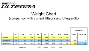 Shimano Compatibility Chart 6700 All New Shimano Ultegra 6700 Group Replaces Reg And Sl