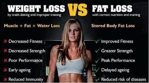 how to lose weight and gain muscle in