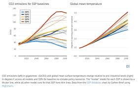 Eb World Level Chart
