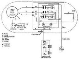 budgit hoist wiring diagram 3 phase images electric hoist wiring wiring diagram for electric chain hoist wiring wiring
