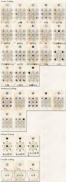 thaumcraft cheat sheet 1 7 10 1 7 10 tc4 ae2 thaumic energistics wip mods minecraft mods