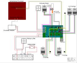 ramps wiring diagram ramps image wiring diagram ramps 1 4 fan wiring diagram ramps home wiring diagrams on ramps wiring diagram