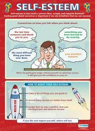 Self Esteem Chart Amazon Com Self Esteem Motivation Educational Chart In