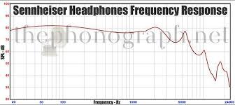 Sennheiser Headphones Frequency Response Thephonograph Net