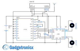 rc car circuit diagram the wiring diagram how to build a remote control rc car at home gadgetronicx circuit