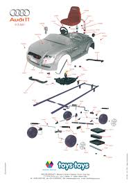 wiring diagram electric toy car wiring image manuals on wiring diagram electric toy car