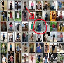 Photographic Height Weight Chart Helena Swyter