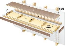 Floating Shelf Design Plans How To Build Floating Shelves The Family Handyman