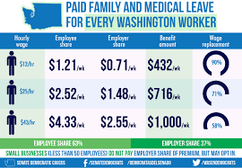Paid 's A Just Leave Here Washington State Passed How Bipartisan Law qUxP4