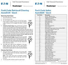 Eaton Fuller Clutch Chart Fault Code Retrieval Clearing Autoshift Gen3 Fault
