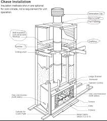 gas fireplace pipe installation framing a fireplace insert diagram a courtesy of gas fireplace vent pipe