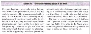 essay on globalization and business globalization is frequently criticized on several grounds as discussed below