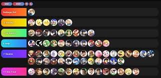 Smash Ultimate Matchup Chart